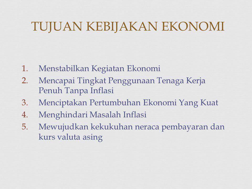 1.Menstabilkan Kegiatan Ekonomi 2.Mencapai Tingkat Penggunaan Tenaga Kerja Penuh Tanpa Inflasi 3.Menciptakan Pertumbuhan Ekonomi Yang Kuat 4.Menghinda