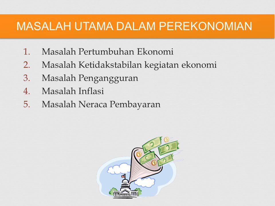 1.Masalah Pertumbuhan Ekonomi 2.Masalah Ketidakstabilan kegiatan ekonomi 3.Masalah Pengangguran 4.Masalah Inflasi 5.Masalah Neraca Pembayaran MASALAH