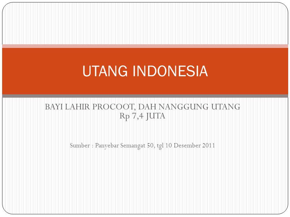 BAYI LAHIR PROCOOT, DAH NANGGUNG UTANG Rp 7,4 JUTA Sumber : Panyebar Semangat 50, tgl 10 Desember 2011 UTANG INDONESIA