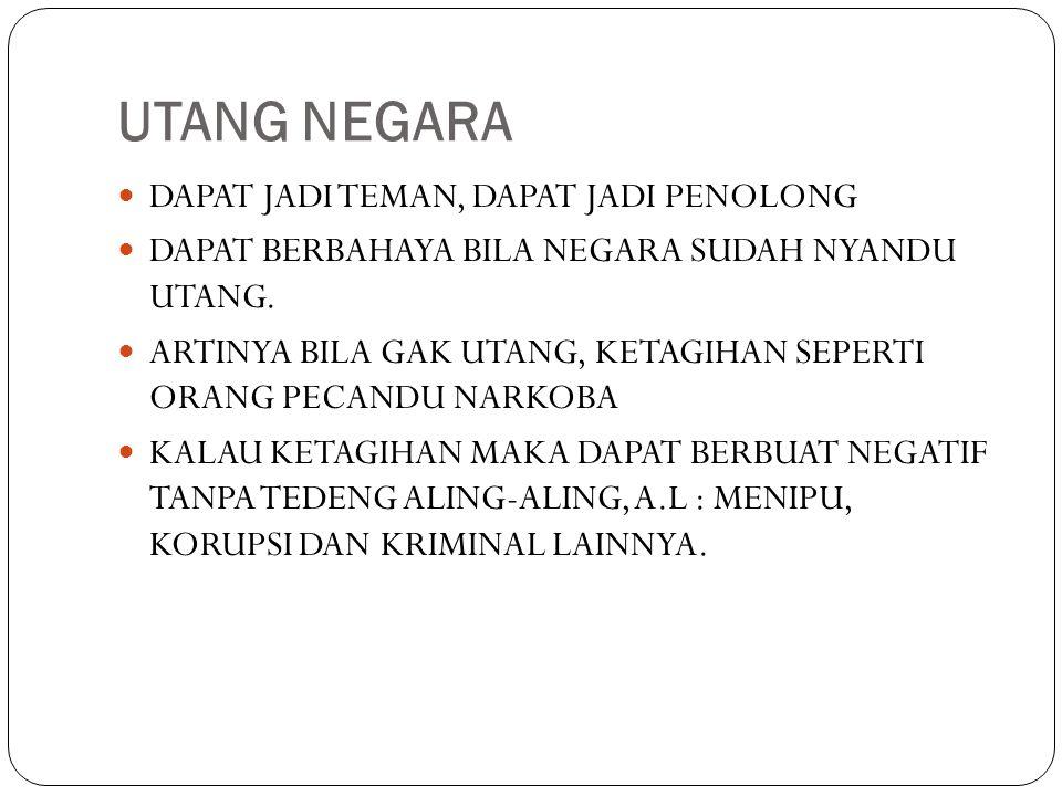 POSISI UTANG INDONESIA UTANG YANG SUDAH TERLANJUR NYANDU DAN KETAGIHAN TERNYATA TELAH MENJERAT NEGARA DAN BANGSA INDONESIA UTANG TERUS MENUMPUK, MENURUT KEMENKEU UTANG INDONESIA TELAH MENCAPAI Rp 1.768 TRILYUN ( S/D TAHUN 2011) TAHUN 2001 (SEPULUH TAHUN YL) UTANG INDONESIA MASIH SEKITAR Rp 1.273 TRILYUN BERARTI UTANG INDONESIA MENINGKAT RATA- RATA Rp 50 TRILYUN SETIAP TAHUN