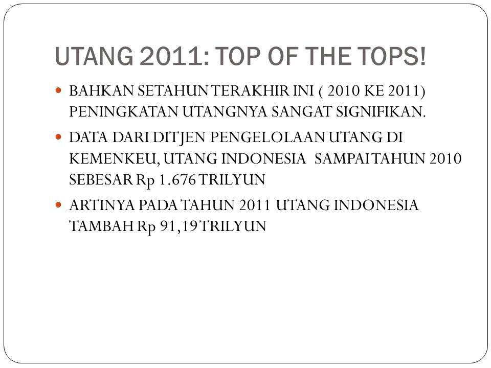 PENGARUH UTANG KE BAYI DAN DOLLAR BILA BEBAN UTANG TERSEBUT DIBAGI SAMA RATA KE PENDUDUK INDONESIA SEKITAR 237 JUTA JIWA ( HASIL SENSUS DES 2010), MAKA TIAP WNI, BAHKAN BAYI YANG BARU LAHIR MENANGGUNG BEBAN UTANG Rp 7,4 JUTA.