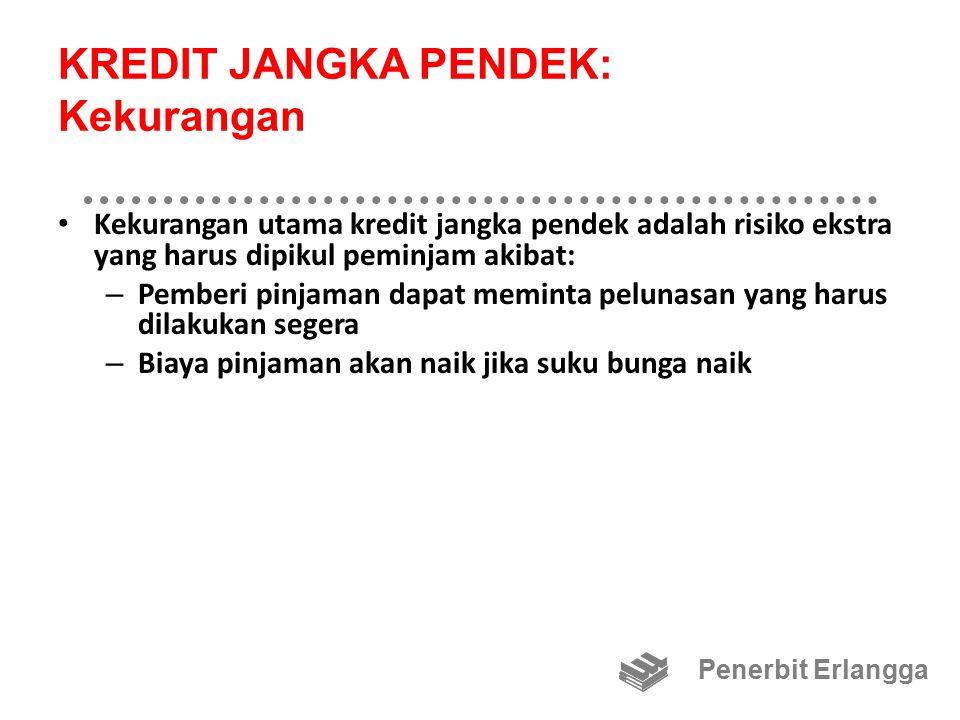 KREDIT JANGKA PENDEK: Kekurangan Kekurangan utama kredit jangka pendek adalah risiko ekstra yang harus dipikul peminjam akibat: – Pemberi pinjaman dap
