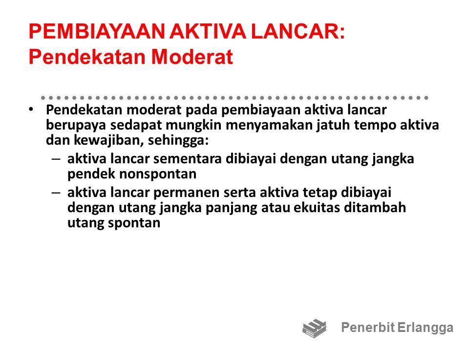 PEMBIAYAAN AKTIVA LANCAR: Pendekatan Moderat Pendekatan moderat pada pembiayaan aktiva lancar berupaya sedapat mungkin menyamakan jatuh tempo aktiva d
