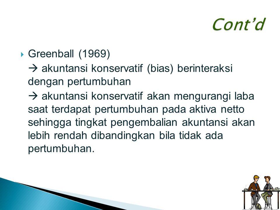  Greenball (1969)  akuntansi konservatif (bias) berinteraksi dengan pertumbuhan  akuntansi konservatif akan mengurangi laba saat terdapat pertumbuh