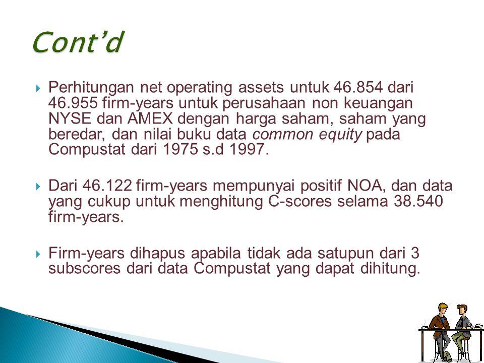 Perhitungan net operating assets untuk 46.854 dari 46.955 firm-years untuk perusahaan non keuangan NYSE dan AMEX dengan harga saham, saham yang bere