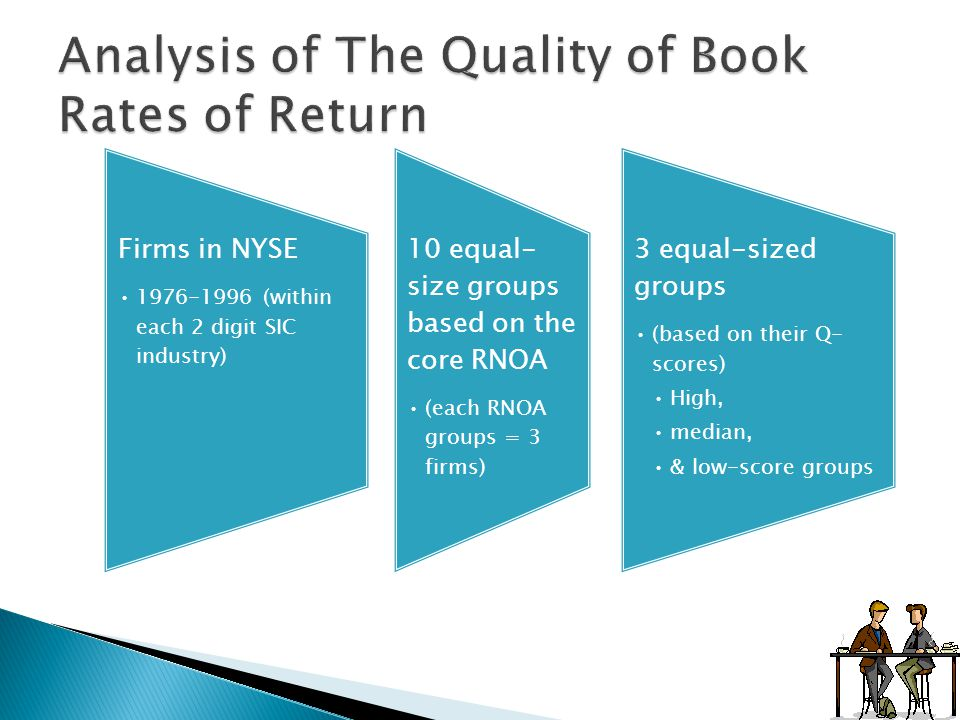 Firms in NYSE 1976-1996 (within each 2 digit SIC industry) 10 equal- size groups based on the core RNOA (each RNOA groups = 3 firms) 3 equal-sized groups (based on their Q- scores) High, median, & low-score groups