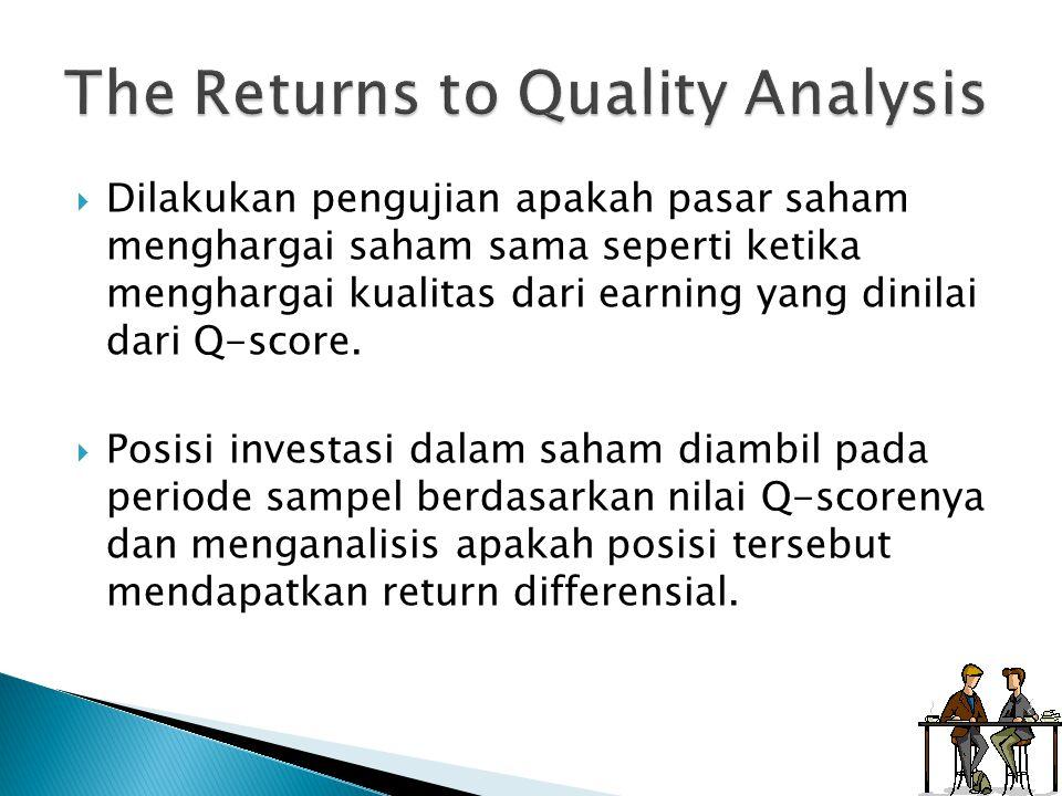  Dilakukan pengujian apakah pasar saham menghargai saham sama seperti ketika menghargai kualitas dari earning yang dinilai dari Q-score.  Posisi inv