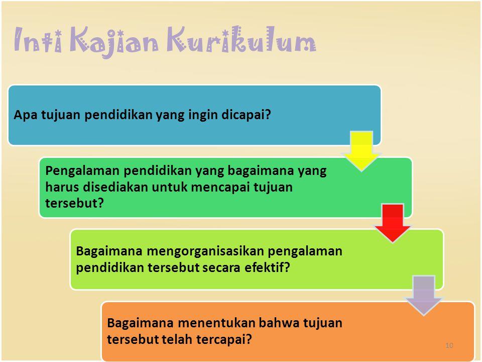 Inti Kajian Kurikulum Apa tujuan pendidikan yang ingin dicapai.