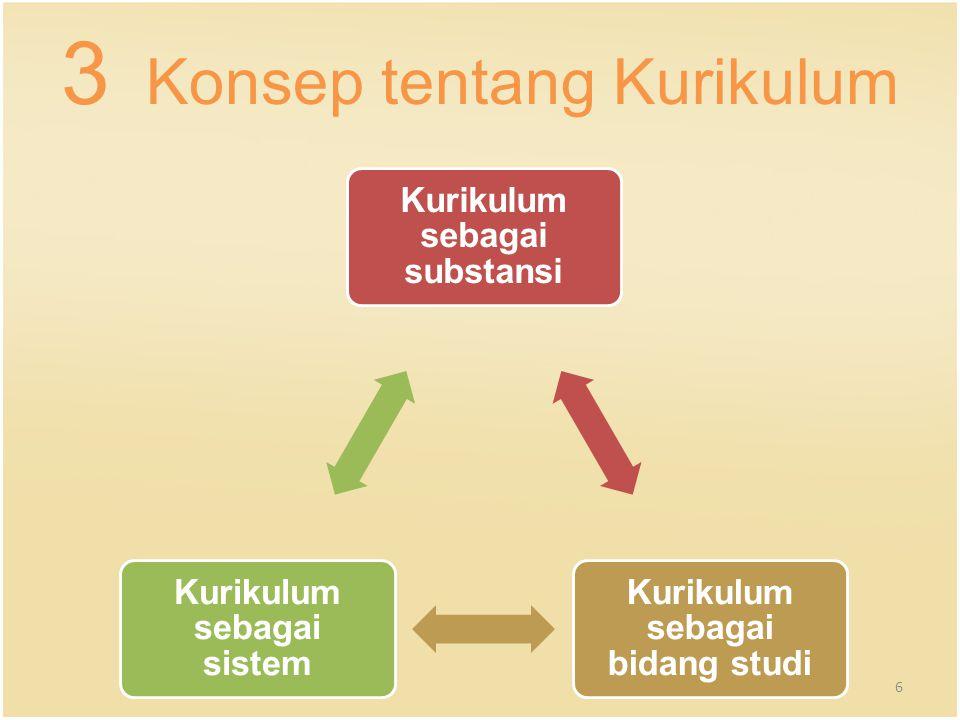 3 Konsep tentang Kurikulum Kurikulum sebagai substansi Kurikulum sebagai bidang studi Kurikulum sebagai sistem 6