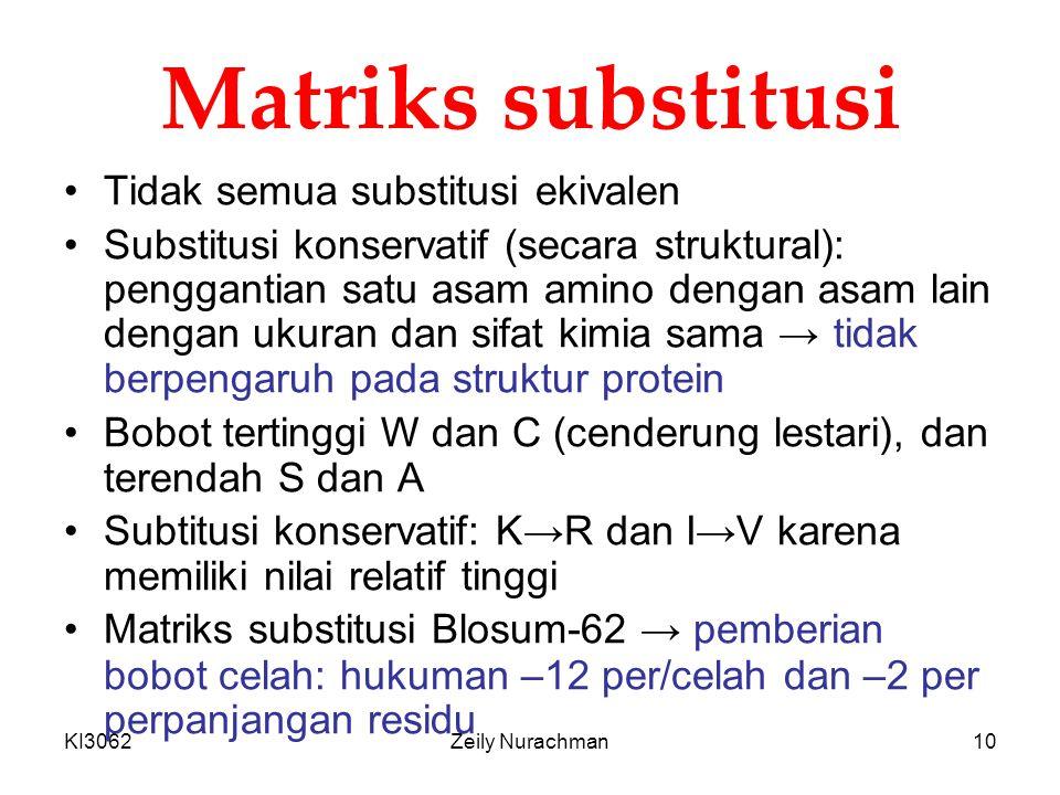 KI3062Zeily Nurachman10 Matriks substitusi Tidak semua substitusi ekivalen Substitusi konservatif (secara struktural): penggantian satu asam amino den