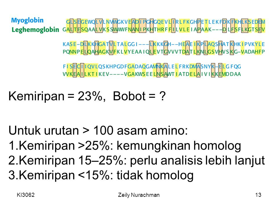 KI3062Zeily Nurachman13 Kemiripan = 23%, Bobot = ? Untuk urutan > 100 asam amino: 1.Kemiripan >25%: kemungkinan homolog 2.Kemiripan 15–25%: perlu anal
