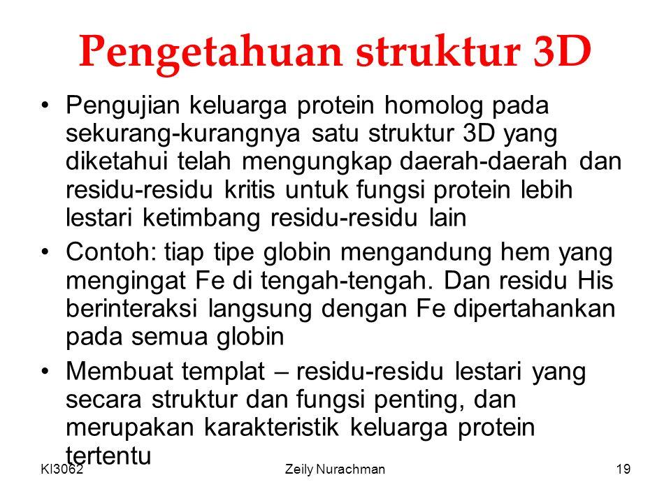 KI3062Zeily Nurachman19 Pengetahuan struktur 3D Pengujian keluarga protein homolog pada sekurang-kurangnya satu struktur 3D yang diketahui telah mengu