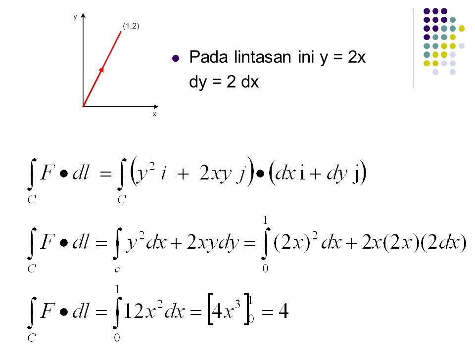 Pada lintasan ini y = 2x dy = 2 dx