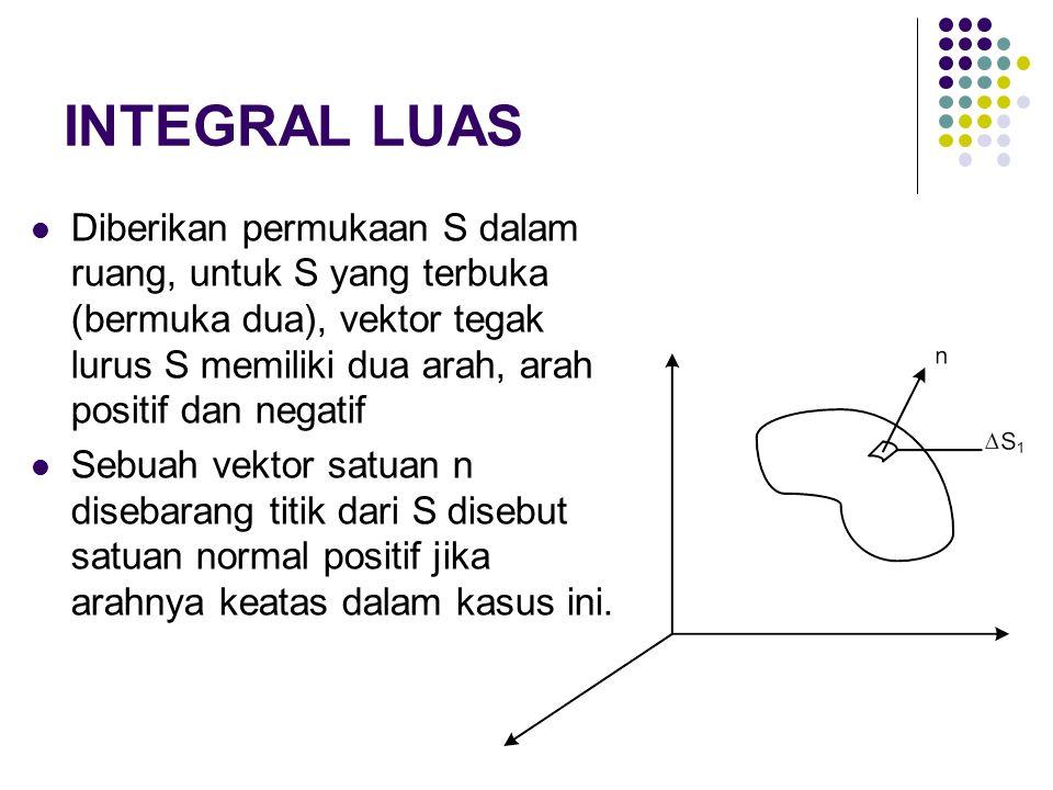 INTEGRAL LUAS Diberikan permukaan S dalam ruang, untuk S yang terbuka (bermuka dua), vektor tegak lurus S memiliki dua arah, arah positif dan negatif