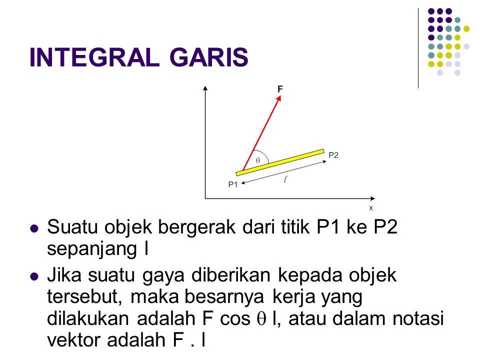 INTEGRAL GARIS Suatu objek bergerak dari titik P1 ke P2 sepanjang l Jika suatu gaya diberikan kepada objek tersebut, maka besarnya kerja yang dilakuka