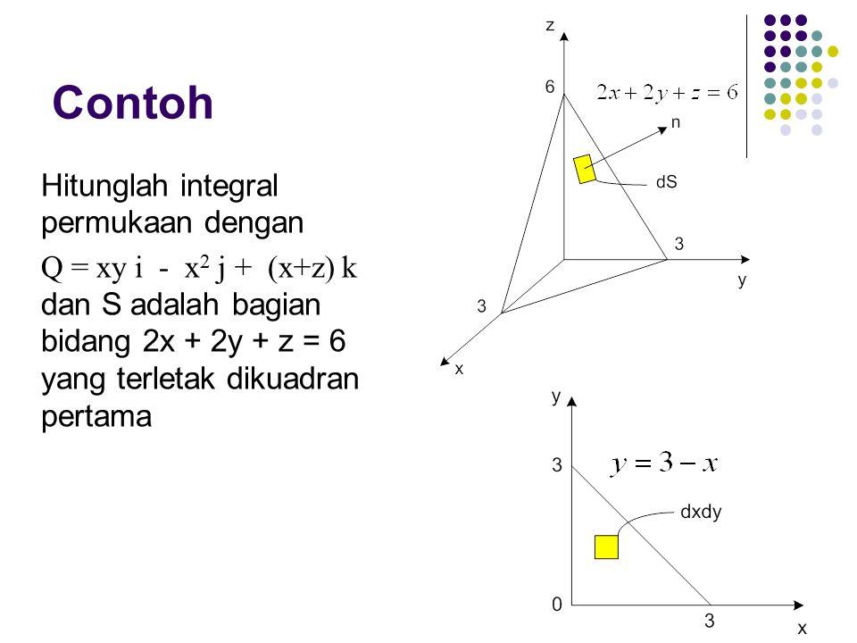 Contoh Hitunglah integral permukaan dengan Q = xy i - x 2 j + (x+z) k dan S adalah bagian bidang 2x + 2y + z = 6 yang terletak dikuadran pertama