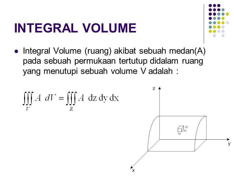 INTEGRAL VOLUME Integral Volume (ruang) akibat sebuah medan(A) pada sebuah permukaan tertutup didalam ruang yang menutupi sebuah volume V adalah :