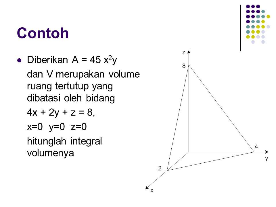 Contoh Diberikan A = 45 x 2 y dan V merupakan volume ruang tertutup yang dibatasi oleh bidang 4x + 2y + z = 8, x=0 y=0 z=0 hitunglah integral volumeny