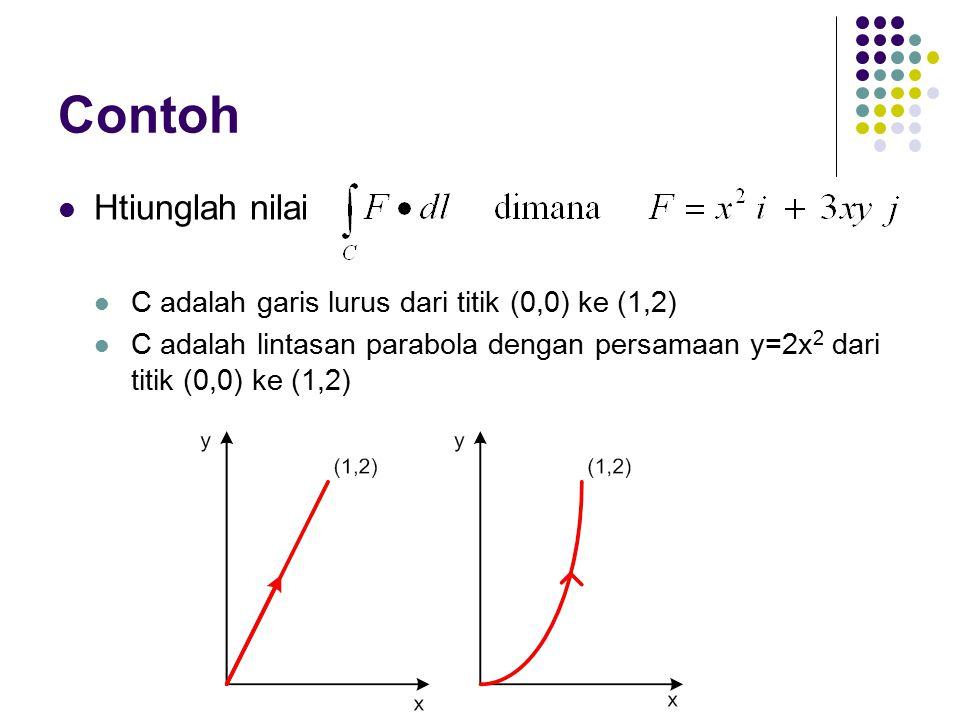 Contoh Htiunglah nilai C adalah garis lurus dari titik (0,0) ke (1,2) C adalah lintasan parabola dengan persamaan y=2x 2 dari titik (0,0) ke (1,2)