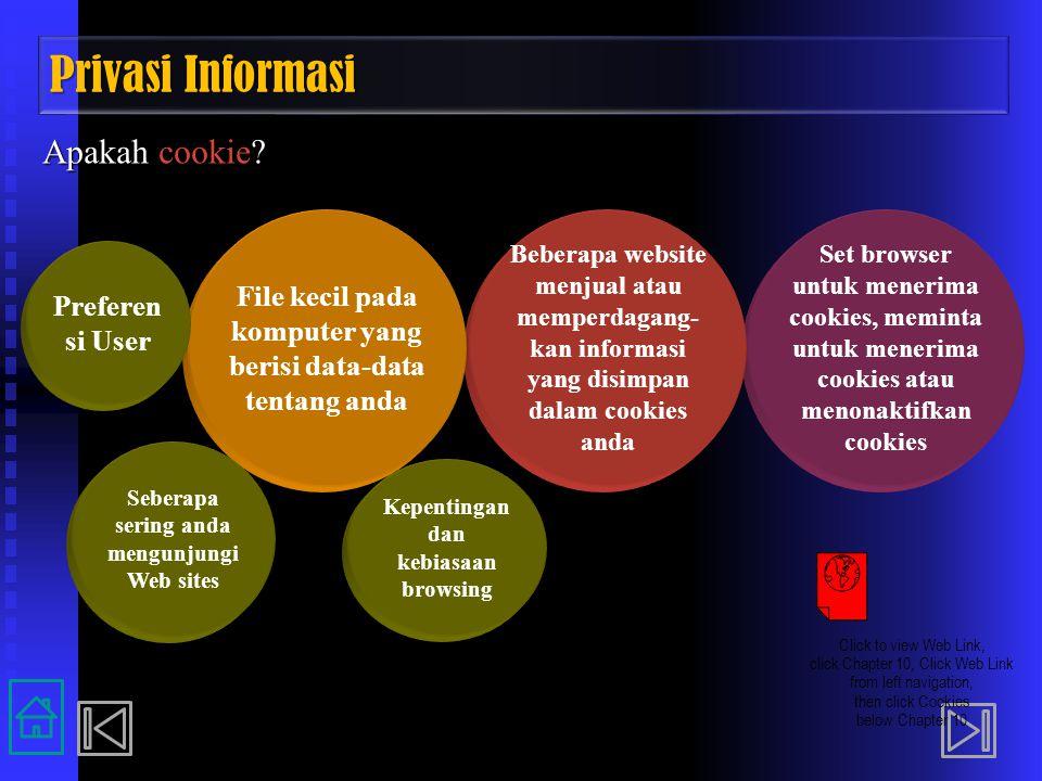 Privasi Informasi Apakah cookie? Set browser untuk menerima cookies, meminta untuk menerima cookies atau menonaktifkan cookies Beberapa website menjua