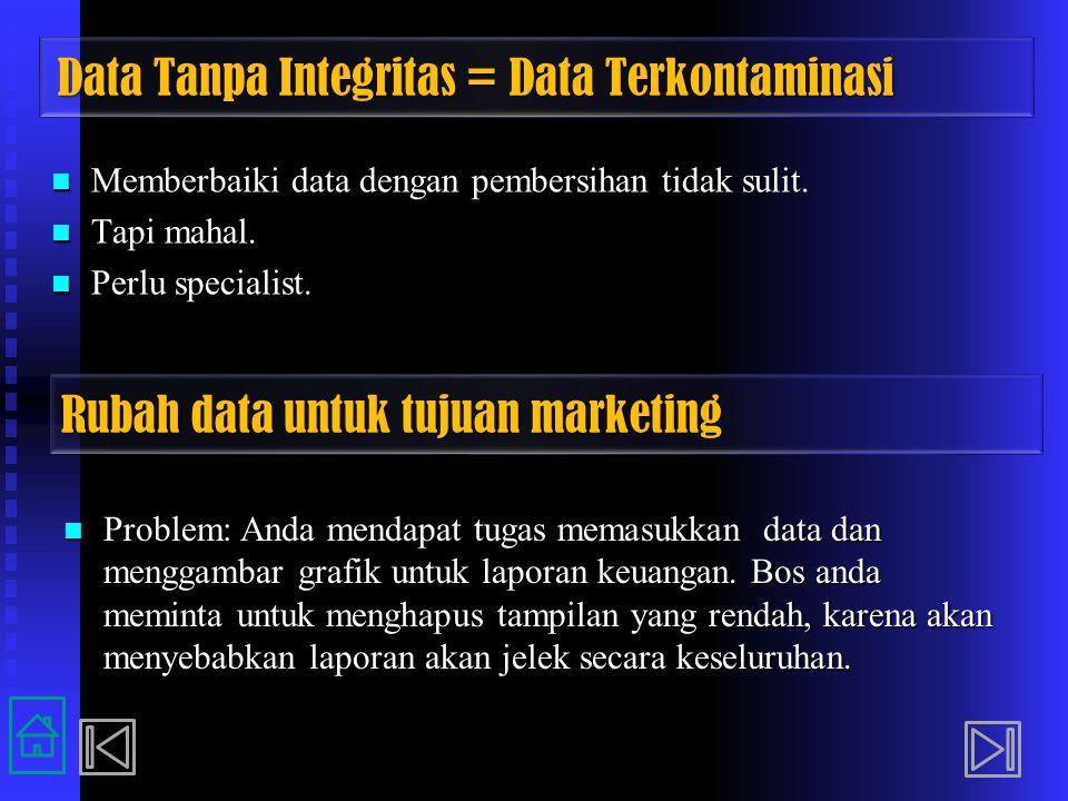 Data Tanpa Integritas = Data Terkontaminasi Memberbaiki data dengan pembersihan tidak sulit. Memberbaiki data dengan pembersihan tidak sulit. Tapi mah