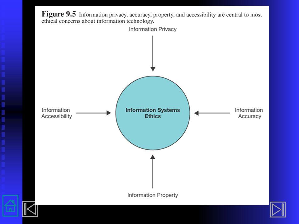 Etika Sistem Informasi Aksesibilitas Informasi Aksesibilitas Informasi  Berkaitan dengan informasi apa seseorang berhak memperoleh dan bagaimana informasi dapat digunakan Isu-isu dalam aksesibilitas Isu-isu dalam aksesibilitas  Carnivore  Electronic Communications Privacy Act (ECPA)  Monitoring e-mail  HAKI  UU ITE