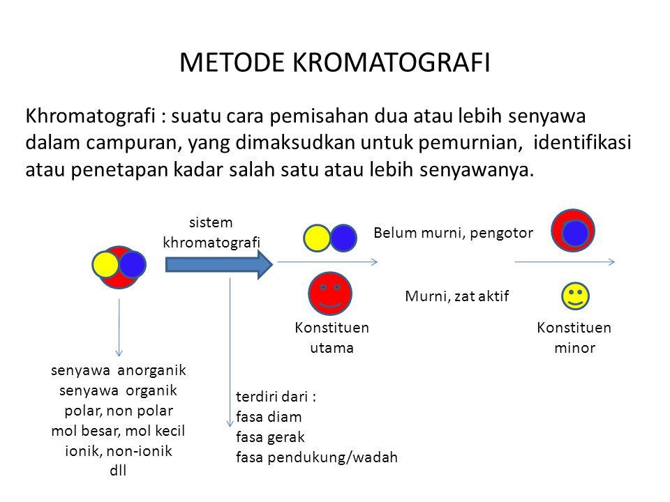 METODE KROMATOGRAFI Khromatografi : suatu cara pemisahan dua atau lebih senyawa dalam campuran, yang dimaksudkan untuk pemurnian, identifikasi atau pe