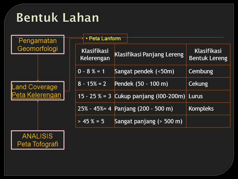 Land Coverage Peta Kelerengan Peta Lanform ANALISIS Peta Tofografi Sangat panjang (> 500 m)> 45 % = 5 KompleksPanjang (200 - 500 m)25% - 45%= 4 LurusCukup panjang (I00-200m)15 - 25 % = 3 CekungPendek (50 - 100 m)8 - 15% = 2 CembungSangat pendek (<50m)0 - 8 % = 1 Klasifikasi Bentuk Lereng Klasifikasi Panjang Lereng Klasifikasi Kelerengan