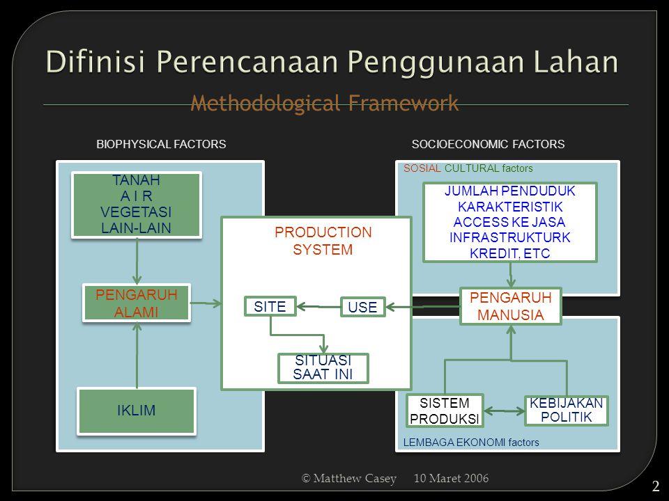 Faktor Bio-Fisik  Tanah dan Fisiografi. Penutupan lahan/penggunaan lahan saat ini.