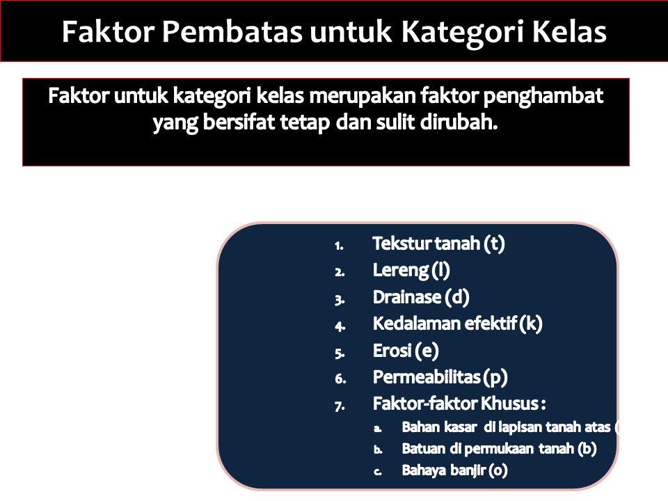 Faktor Pembatas untuk Kategori Kelas