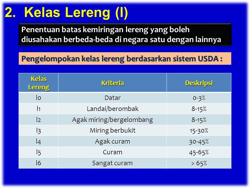 Kelas Lereng KriteriaDeskripsi l0l0l0l0Datar0-3% l1l1l1l1Landai/berombak8-15% l2l2l2l2 Agak miring/bergelombang 8-15% l3l3l3l3 Miring berbukit 15-30%