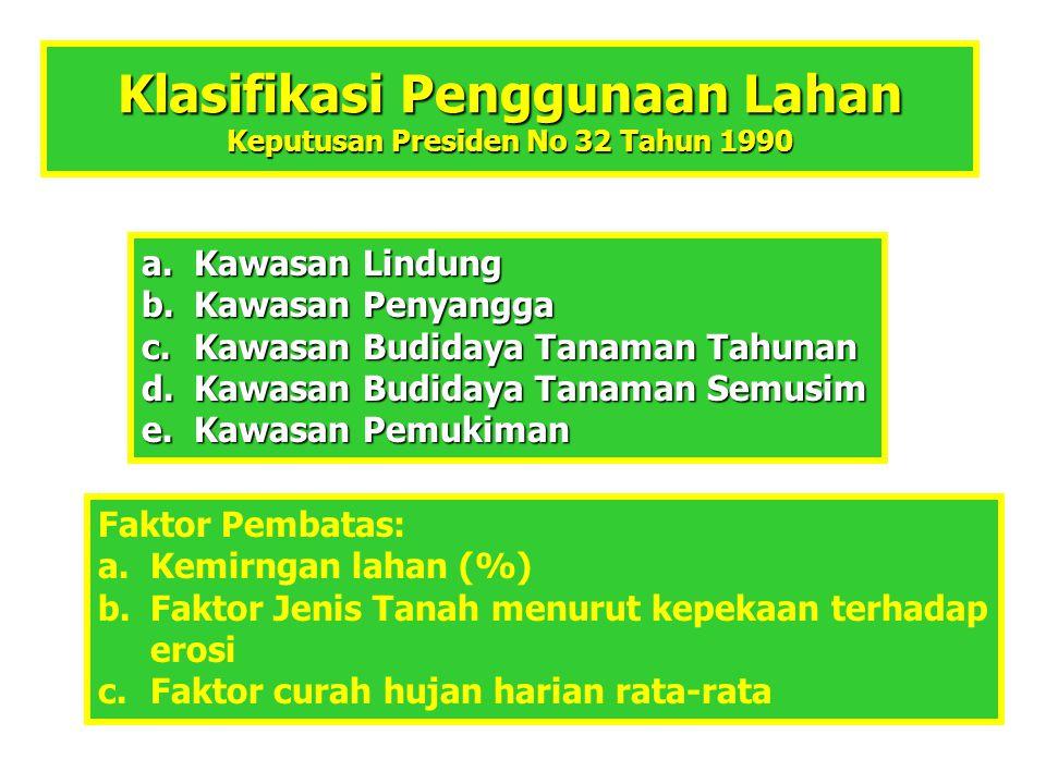 Klasifikasi Penggunaan Lahan Keputusan Presiden No 32 Tahun 1990 a.Kawasan Lindung b.Kawasan Penyangga c.Kawasan Budidaya Tanaman Tahunan d.Kawasan Bu
