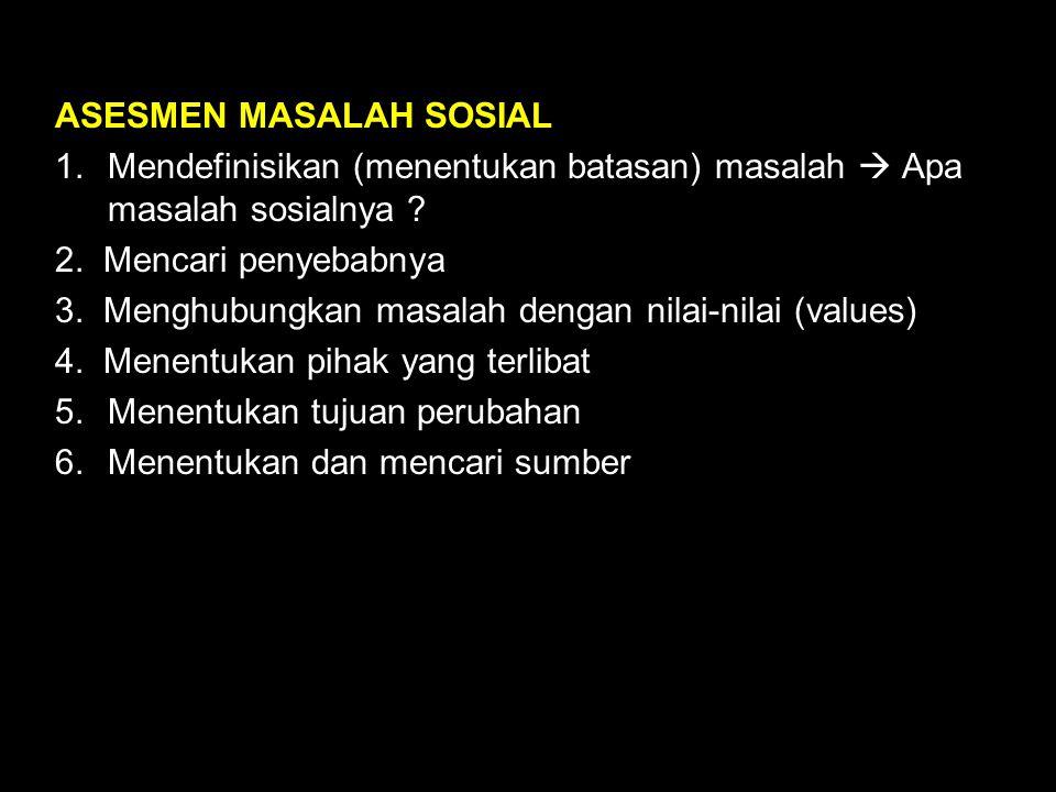 ASESMEN MASALAH SOSIAL 1.Mendefinisikan (menentukan batasan) masalah  Apa masalah sosialnya ? 2. Mencari penyebabnya 3. Menghubungkan masalah dengan