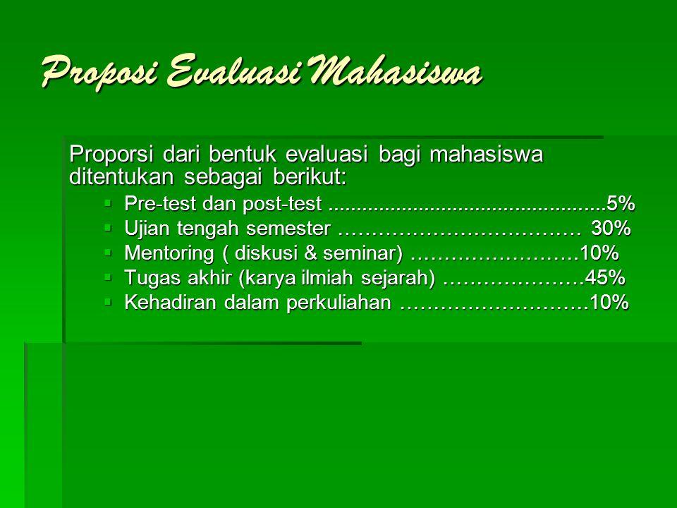Proposi Evaluasi Mahasiswa Proporsi dari bentuk evaluasi bagi mahasiswa ditentukan sebagai berikut:  Pre-test dan post-test..........................