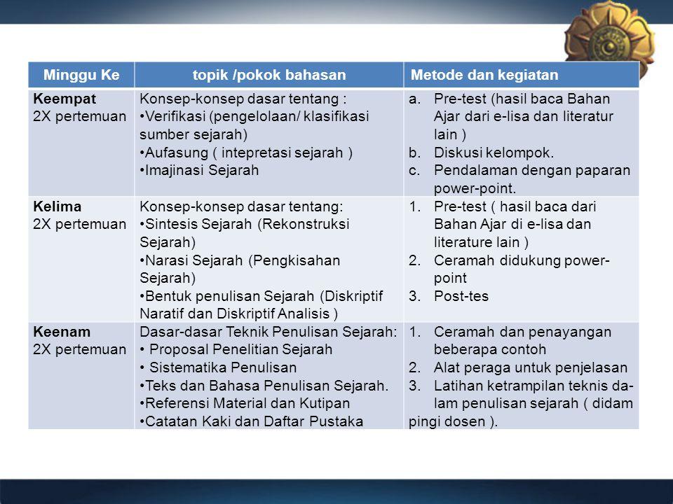 Minggu Ketopik /pokok bahasanMetode dan kegiatan Keempat 2X pertemuan Konsep-konsep dasar tentang : Verifikasi (pengelolaan/ klasifikasi sumber sejara