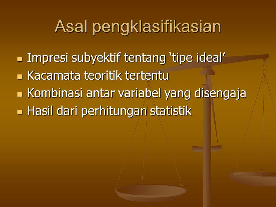 Asal pengklasifikasian Impresi subyektif tentang 'tipe ideal' Impresi subyektif tentang 'tipe ideal' Kacamata teoritik tertentu Kacamata teoritik tertentu Kombinasi antar variabel yang disengaja Kombinasi antar variabel yang disengaja Hasil dari perhitungan statistik Hasil dari perhitungan statistik