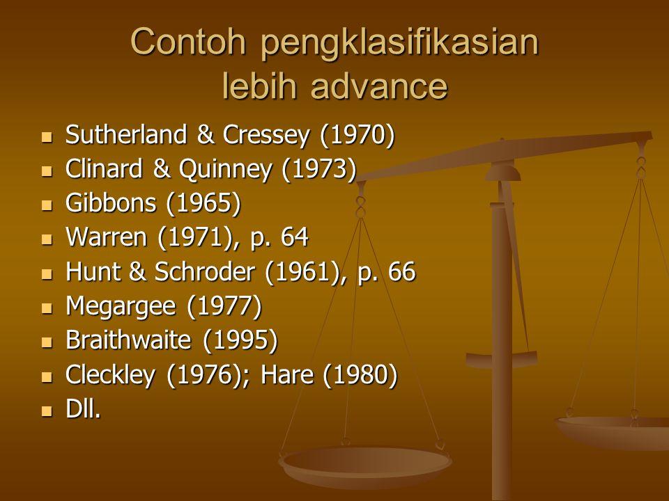 Contoh pengklasifikasian lebih advance Sutherland & Cressey (1970) Sutherland & Cressey (1970) Clinard & Quinney (1973) Clinard & Quinney (1973) Gibbons (1965) Gibbons (1965) Warren (1971), p.