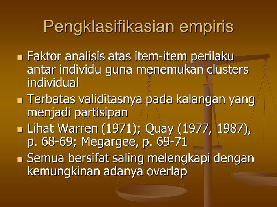 Pengklasifikasian empiris Faktor analisis atas item-item perilaku antar individu guna menemukan clusters individual Faktor analisis atas item-item perilaku antar individu guna menemukan clusters individual Terbatas validitasnya pada kalangan yang menjadi partisipan Terbatas validitasnya pada kalangan yang menjadi partisipan Lihat Warren (1971); Quay (1977, 1987), p.