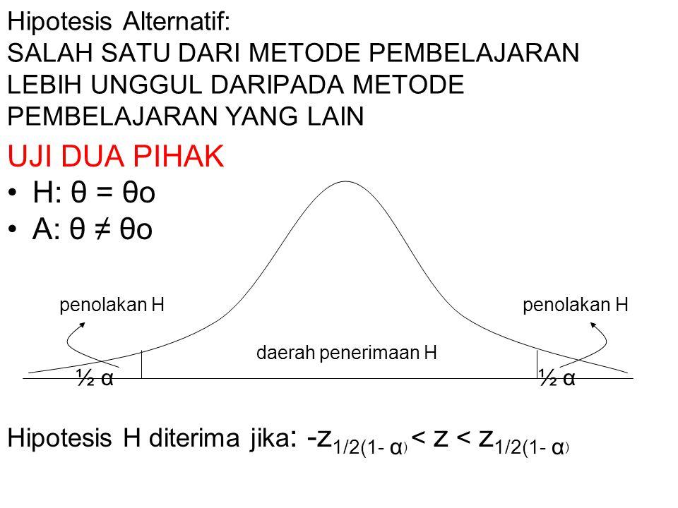 Hipotesis Alternatif: SALAH SATU DARI METODE PEMBELAJARAN LEBIH UNGGUL DARIPADA METODE PEMBELAJARAN YANG LAIN UJI DUA PIHAK H: θ = θo A: θ ≠ θo penolakan H penolakan H daerah penerimaan H ½ α ½ α Hipotesis H diterima jika : -z 1/2(1- α ) < z < z 1/2(1- α )