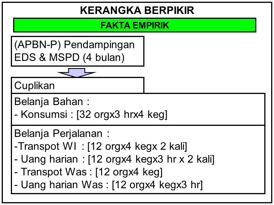 KERANGKA BERPIKIR FAKTA EMPIRIK (APBN-P) Pendampingan EDS & MSPD (4 bulan) Cuplikan Belanja Bahan : - Konsumsi : [32 orgx3 hrx4 keg] Belanja Perjalana