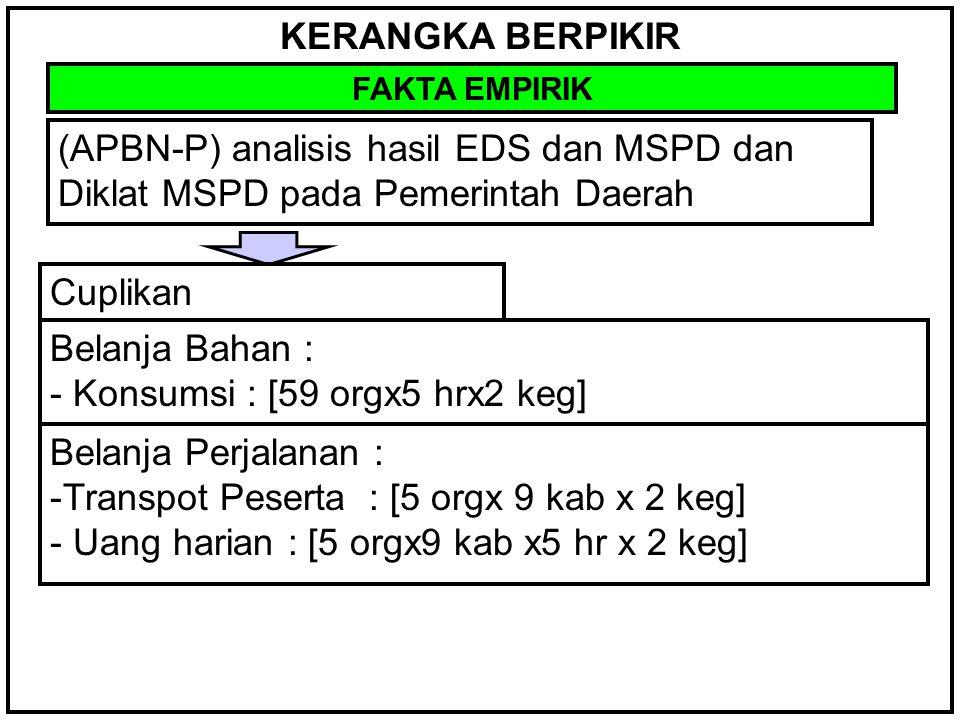 KERANGKA BERPIKIR FAKTA EMPIRIK (APBN-P) analisis hasil EDS dan MSPD dan Diklat MSPD pada Pemerintah Daerah Cuplikan Belanja Bahan : - Konsumsi : [59