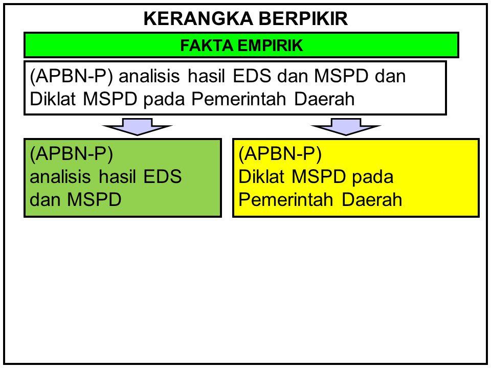 KERANGKA BERPIKIR FAKTA EMPIRIK (APBN-P) analisis hasil EDS dan MSPD dan Diklat MSPD pada Pemerintah Daerah (APBN-P) analisis hasil EDS dan MSPD (APBN-P) Diklat MSPD pada Pemerintah Daerah