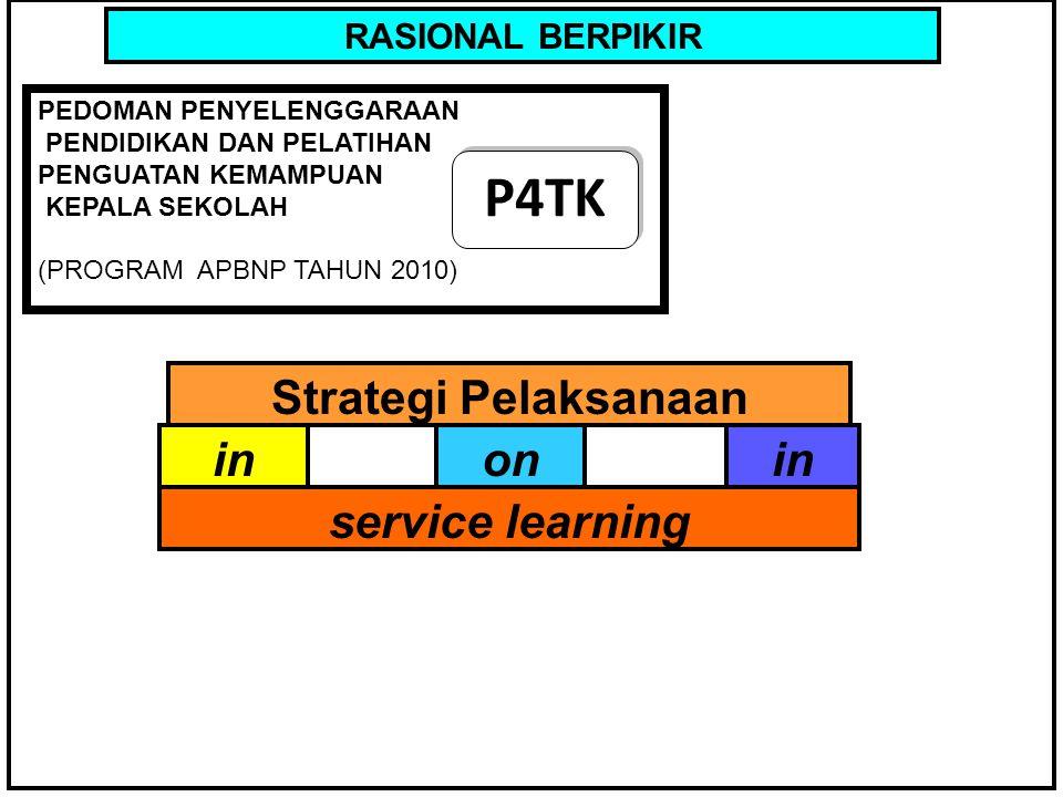 KERANGKA BERPIKIR RASIONAL BERPIKIR PEDOMAN PENYELENGGARAAN PENDIDIKAN DAN PELATIHAN PENGUATAN KEMAMPUAN KEPALA SEKOLAH (PROGRAM APBNP TAHUN 2010) P4TK Strategi Pelaksanaan inonin service learning