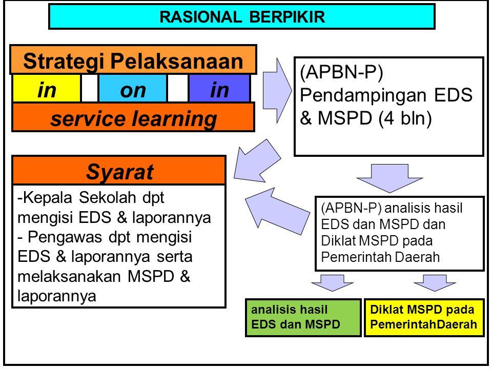 KERANGKA BERPIKIR RASIONAL BERPIKIR Strategi Pelaksanaan inonin service learning (APBN-P) Pendampingan EDS & MSPD (4 bln) (APBN-P) analisis hasil EDS
