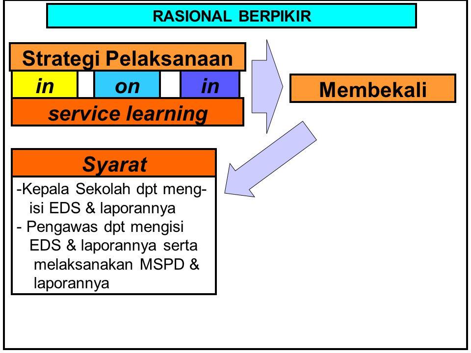 KERANGKA BERPIKIR RASIONAL BERPIKIR Strategi Pelaksanaan inonin service learning -Kepala Sekolah dpt meng- isi EDS & laporannya - Pengawas dpt mengisi