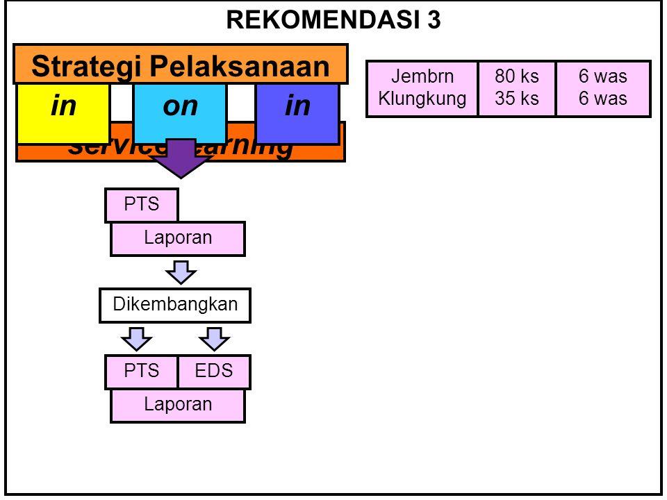 REKOMENDASI 3 Strategi Pelaksanaan inonin service learning inonin Jembrn Klungkung 80 ks 35 ks 6 was PTS Laporan PTSEDS Laporan Dikembangkan