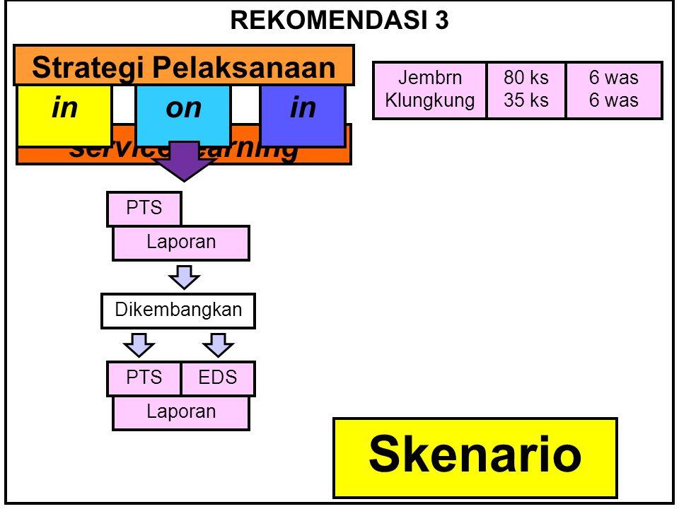 REKOMENDASI 3 Strategi Pelaksanaan inonin service learning inonin Jembrn Klungkung 80 ks 35 ks 6 was Skenario PTS Laporan PTSEDS Laporan Dikembangkan