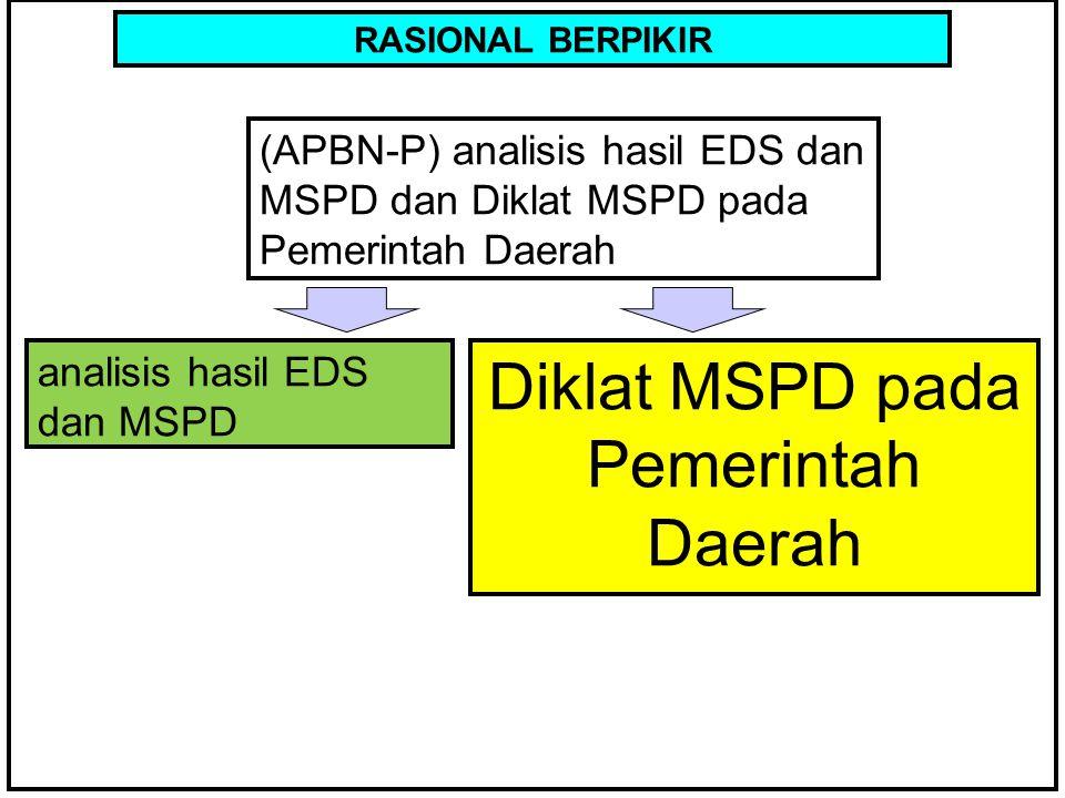 KERANGKA BERPIKIR RASIONAL BERPIKIR (APBN-P) analisis hasil EDS dan MSPD dan Diklat MSPD pada Pemerintah Daerah analisis hasil EDS dan MSPD Diklat MSP