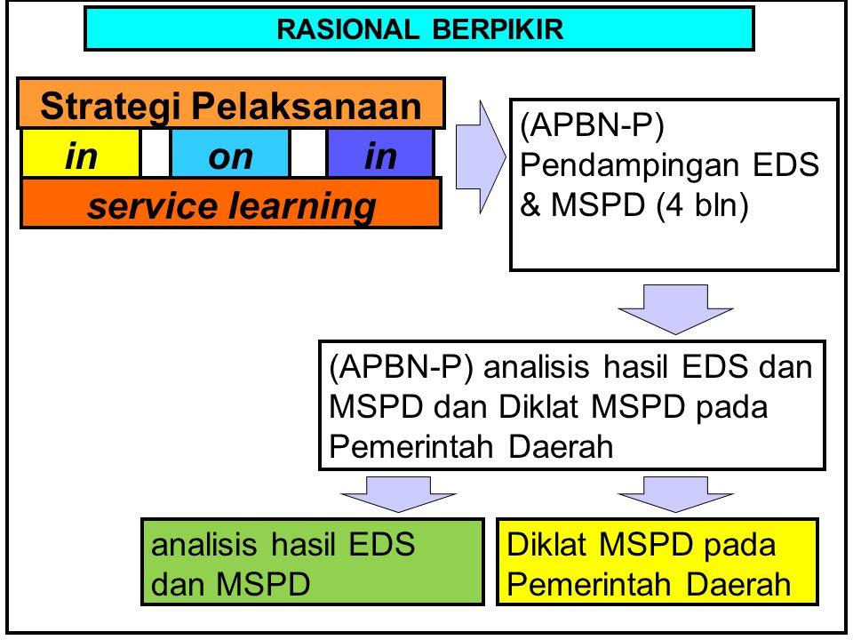 KERANGKA BERPIKIR RASIONAL BERPIKIR Strategi Pelaksanaan inonin service learning (APBN-P) Pendampingan EDS & MSPD (4 bln) (APBN-P) analisis hasil EDS dan MSPD dan Diklat MSPD pada Pemerintah Daerah analisis hasil EDS dan MSPD Diklat MSPD pada Pemerintah Daerah