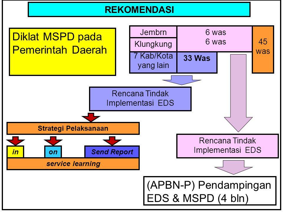 KERANGKA BERPIKIR REKOMENDASI Diklat MSPD pada Pemerintah Daerah Jembrn6 was 7 Kab/Kota yang lain 33 Was Rencana Tindak Implementasi EDS inonSend Report service learning Strategi Pelaksanaan Rencana Tindak Implementasi EDS (APBN-P) Pendampingan EDS & MSPD (4 bln) Klungkung 45 was